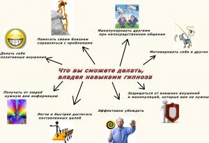 Обучение Классическому Гипнозу!!!